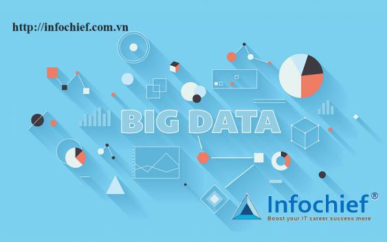 Thời đại Big Data