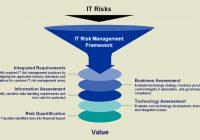 Quản trị rủi ro CNTT cho các nhà lãnh đạo và quản lý