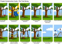 Quản trị rủi ro dự án phần mềm