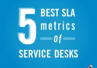 5 SLA cơ bản cho Service Desk
