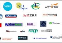 Sự khác biệt giữa các giải pháp ERP