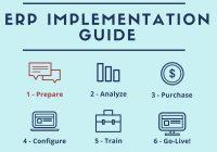 9 Bước cơ bản để triển khai phần mềm ERP thành công