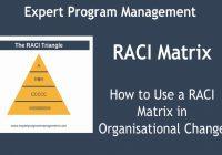 Các biến thể của RACI (Responsible, Accountable, Consult, Inform)