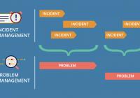 Quản lý vấn đề IT – IT Problem Management